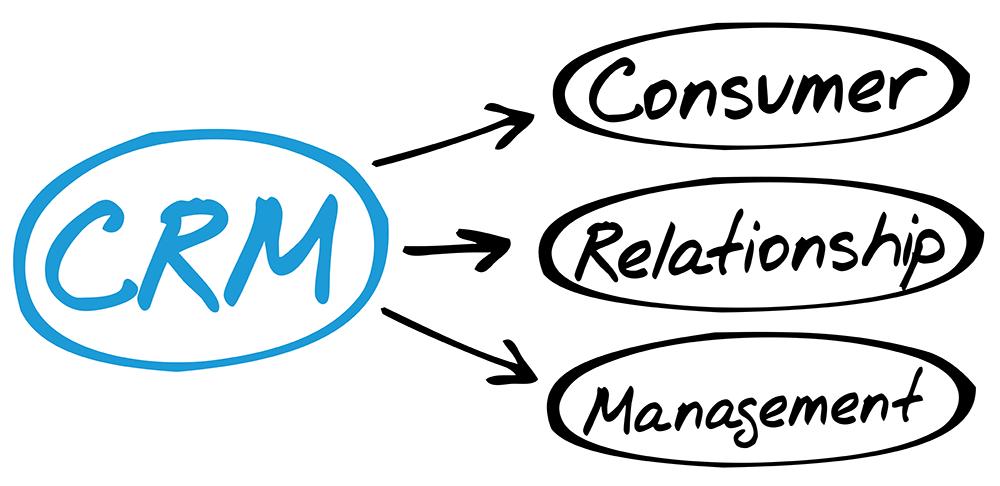 crm-advies